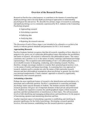 pacifica graduate institute thesis handbook Psyd in clinical psychology, at pacifica graduate institute in ,  view the best master degrees here.