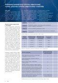 Systemy ochrony odgromowej - Elika - Page 6