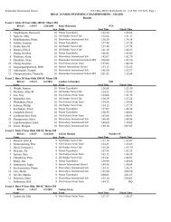 BISAC JUNIOR SWIMMING CHAMPIONSHIPS - 3/26/2011 Results ...