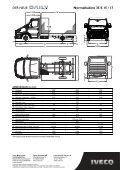 Normalkabine - Iveco - Page 2