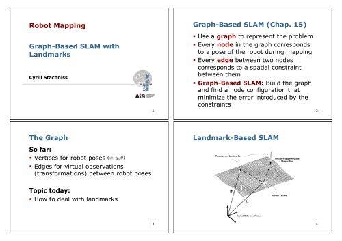 The Graph Landmark-Based SLAM