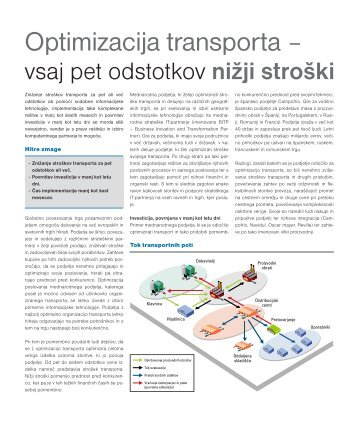 Optimizacija transporta – - S&T Slovenija d.d.