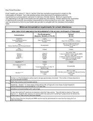 Minimum immunization requirements for school attendance.