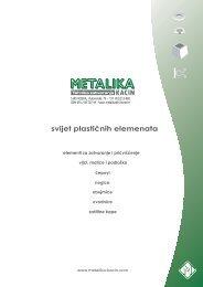 svijet plastičnih elemenata