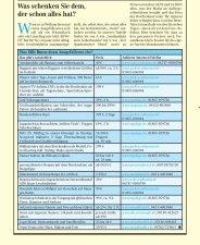 Benefit 1-08 - FID-Gesundheitswissen