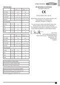 KR7532 KR8542 KR911 KR1102 - Black & Decker - Page 7