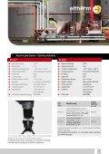 eltherm El-Clic® Einer für alles All in one - Seite 5