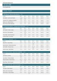 1. BL Herren 0506 Einzelergebnisse - Paderborner Squash Club