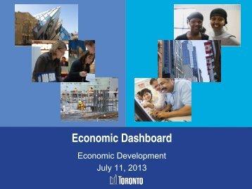 Economic Dashboard - City of Toronto