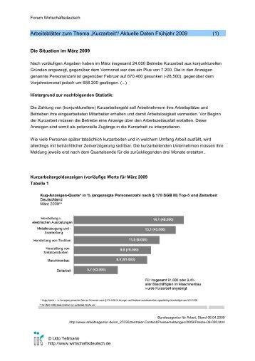 """1 Arbeitsblätter zum Thema """"Kurzarbeit""""/ Aktuelle Daten Frühjahr 2009"""