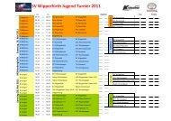 SV Wipperfürth Jugend Turnier 2011