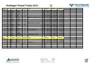 Ergebnisliste als PDF - Thayatal Trophy 2012