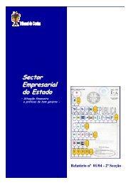 Relatório de Auditoria nº 1/2004 - 2ª Secção - Tribunal de Contas