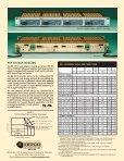 HSF/HSP Brochure P/N 146-1972 - Kepco, Inc. - Page 3
