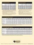 HSF/HSP Brochure P/N 146-1972 - Kepco, Inc. - Page 5