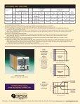 HSF/HSP Brochure P/N 146-1972 - Kepco, Inc. - Page 6