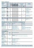 Gastgeberverzeichnis - Perl - Seite 6