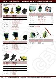 Ersatzteile passend für/Spare parts suitable for Gaggia