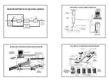 Otomasyon Örnekleri