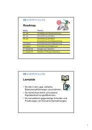 Roadmap Lernziele