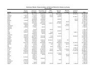 Summary of Bonds, Temporary Notes, and No-Fund Warrants in ...