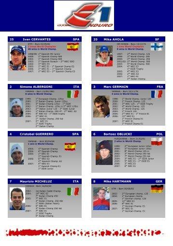 25 Ivan CERVANTES SPA 4 Cristobal GUERRERO ... - Motowinners