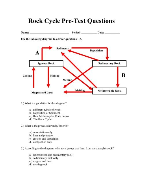 Rock Cycle Pre-Test Questions