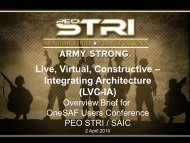 Live, Virtual, Constructive – Integrating Architecture (LVC-IA)