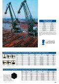Stahl-Drahtseile Seilfestigkeits- klasse 1770 DIN EN 12385 - Seite 2