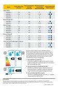 Efektywność energetyczna opon - Opel Polska - Page 4