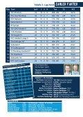 VS. TSV GWD Minden II TSV GWD Minden II - 1. VfL Potsdam - Page 5