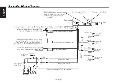 34 Kenwood Kvt 514 Wiring Diagram