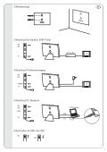 Full HD Indoor Antenna TVA 402 - Page 7