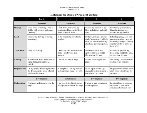 Continuum For Opinion Argument Writing The Reading