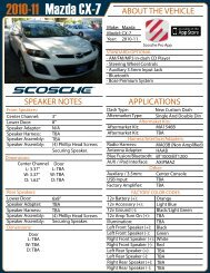 2012 Mazda 5 AE Page 1 - Scosche
