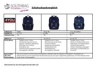 Schulrucksack Vergleich - Schulranzen-Onlineshop.de