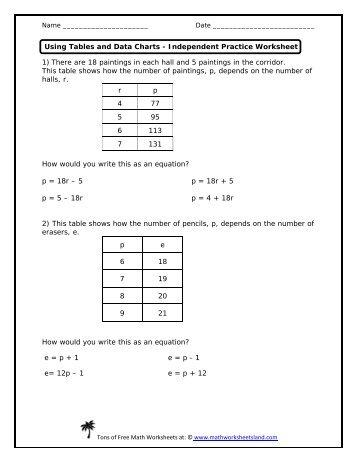 Math Worksheets Land. Practice Worksheet Math Worksheets Land ...