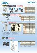 Pneumatic instruments 新型儀表元件(Aug-2009) - Page 2