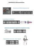 Kühlfallen D 2012.cdr - KGW Isotherm - Seite 4