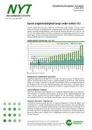 Nyt - Danmarks Statistik