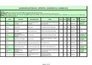 calendario karting 2013 - definitivo - aggiornato al 18 ... - Vroomkart