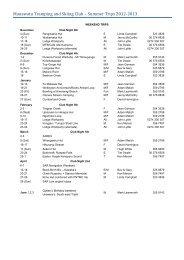 Manawatu Tramping and Skiing Club – Summer Trips 2012-2013