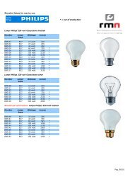 Standard lamps for marine use * = out of production Lamp Philips ...