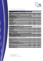 FS Fernsprech-Systeme (Nürnberg) GmbH Aastra 5300/5300ip Systemtelefone - Seite 7