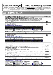 RDM-Preisspiegel 691.. Heidelberg 1 06/2003 ... - Sehy