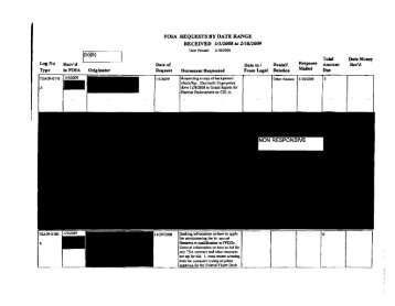 FOIA Logs FY 2009 - Transportation Security Administration