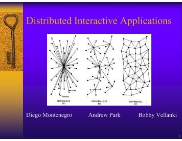 Distributed Interactive Applications - Zoo