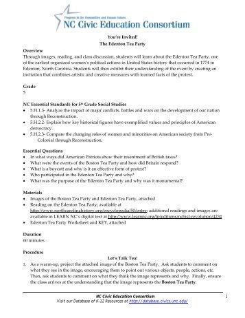 Edenton Tea Party - Database of K-12 Resources