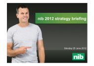 nib 2012 strategy briefing presentation