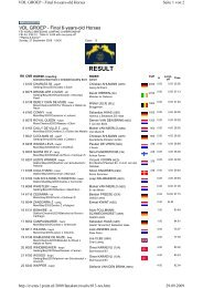Ergebnisliste - KRV-Dortmund